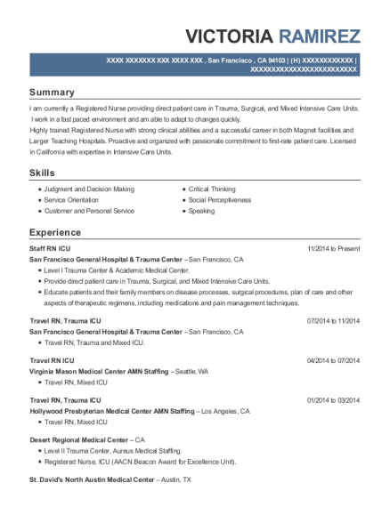 Staff RN ICU resume template California