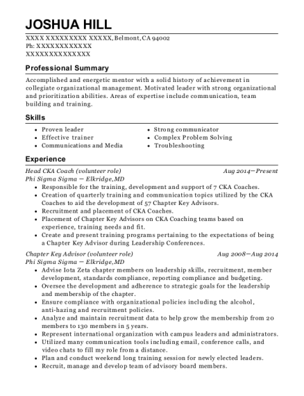 Head CKA Coach resume format California
