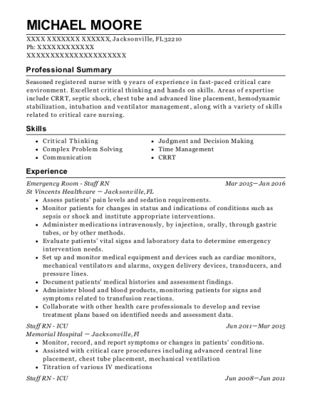 Emergency Room Staff RN resume template Florida