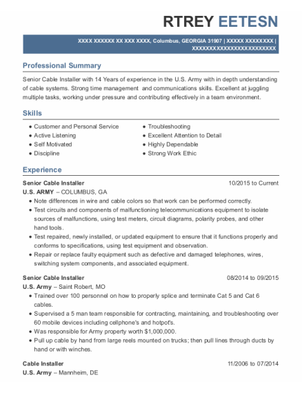 Cable Installer resume template GEORGIA