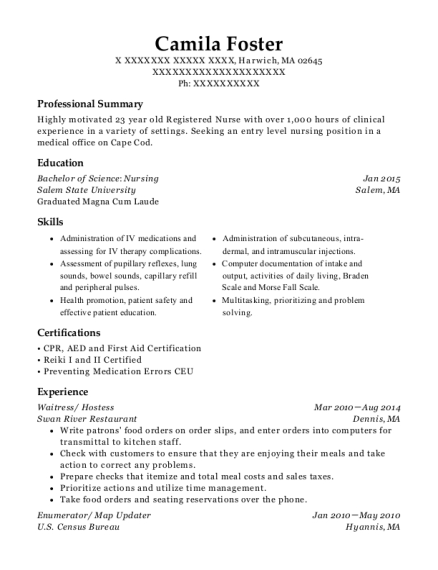 Waitress resume template Massachusetts