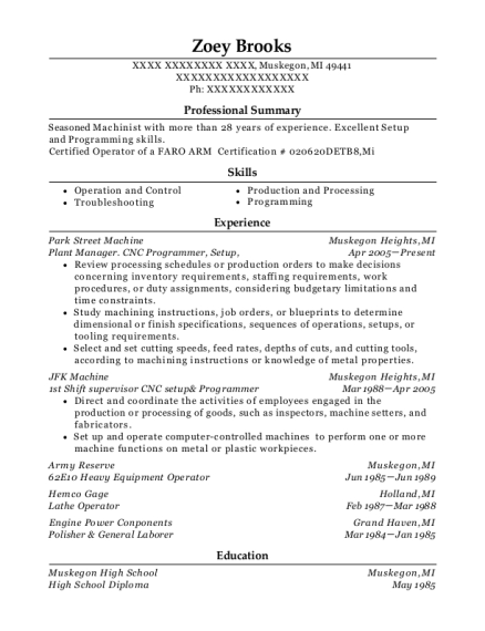 Plant Manager CNC Programmer resume example Michigan