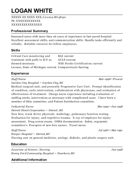 Staff Nurse resume sample Michigan