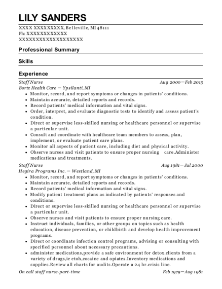 Staff Nurse resume format Michigan