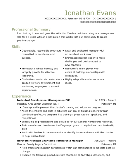 Individual Development resume template Michigan