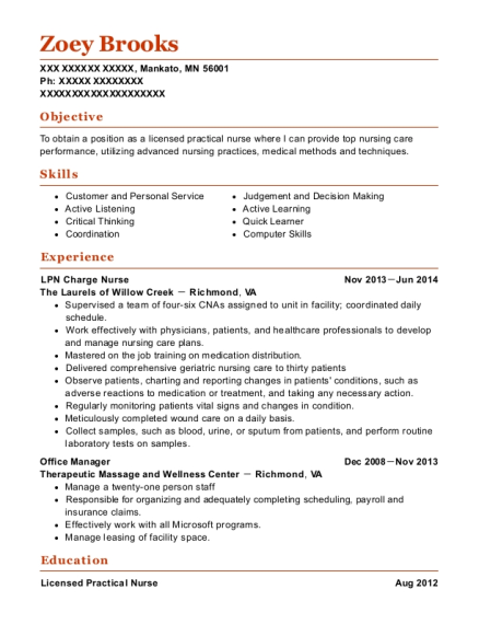 LPN Charge Nurse resume sample Minnesota
