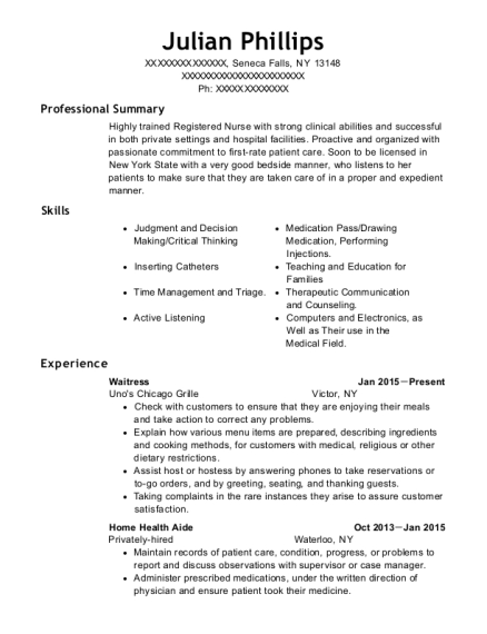 Waitress resume format New York