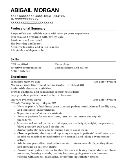 substitute teachers aide resume template Ohio