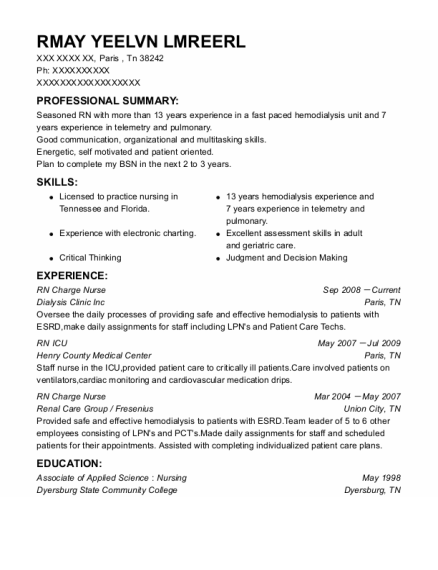 Rn Charge Nurse resume template Tennessee
