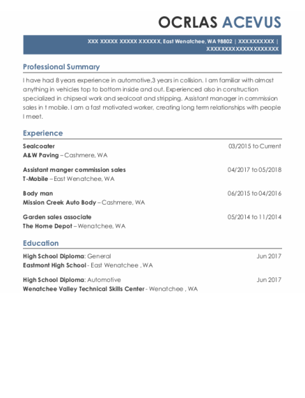 Body Man resume format Washington