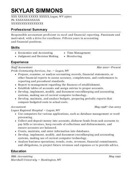 Staff Accountant resume template West Virginia